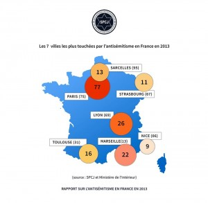 Number of Anti-Semitic acts in France's major cities in 2013